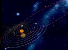 Орбита Нубиру